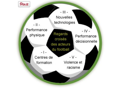 Colloque Football