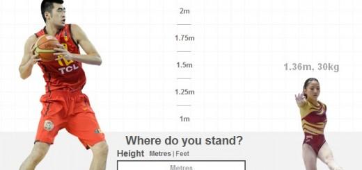 Outil Body match proposé par la BBC